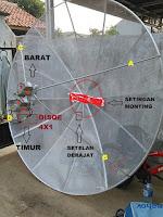 bagaimana trik pasang parabola fix venus Di Tambora, Tambora
