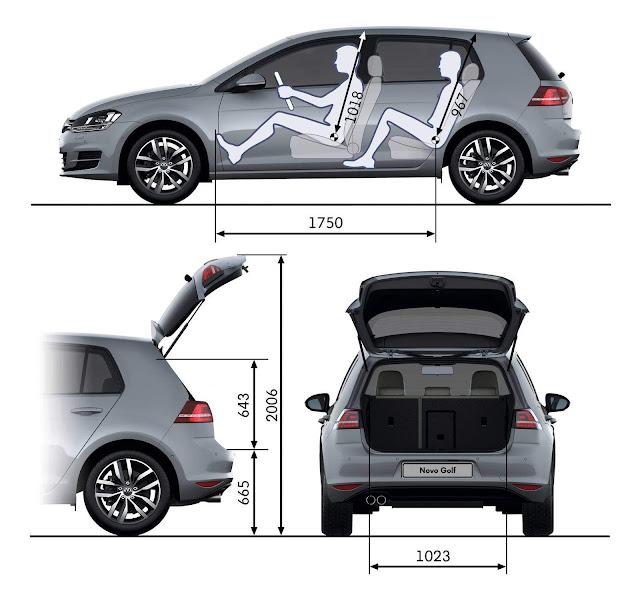 VW Golf 1.0 TSI 2017 - dimensões