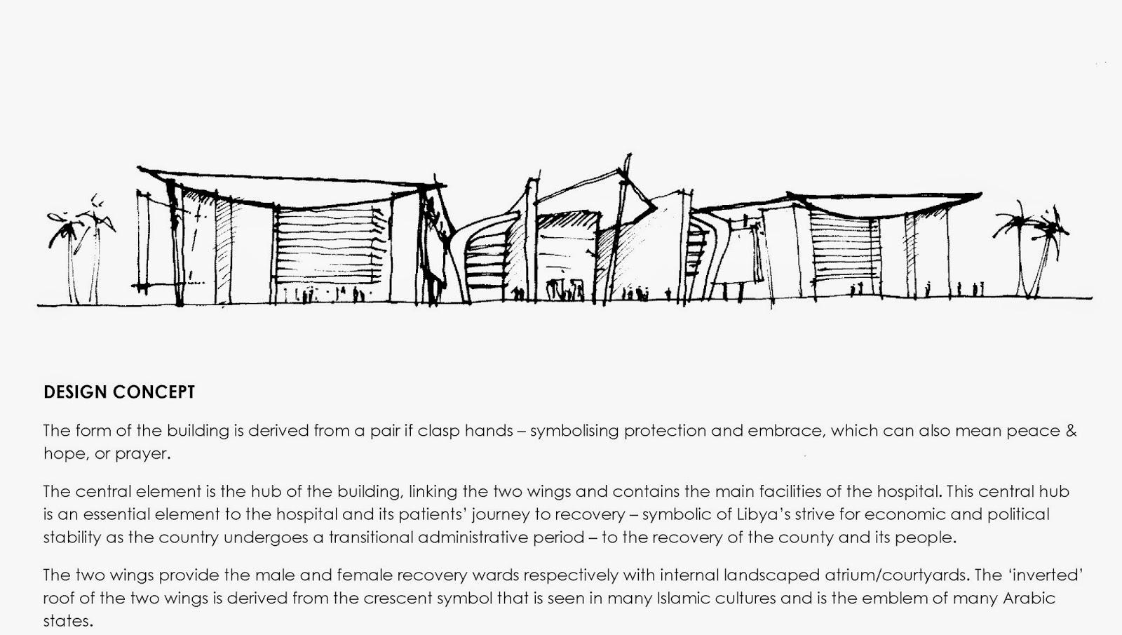 simon tong ARCHITECTURE PORTFOLIO: Concept Design for a new