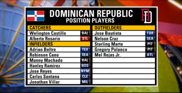 Dominican Republic rosters