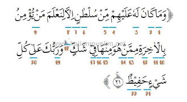 Hukum Tajwid Surat As Saba Ayat 21