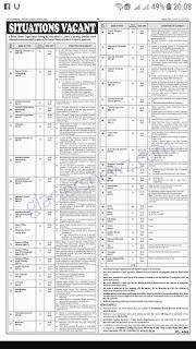 Job In Public Sector Organization,145 Vacancies ,Career Testing Service CTS Jobs  Glaciers Newz