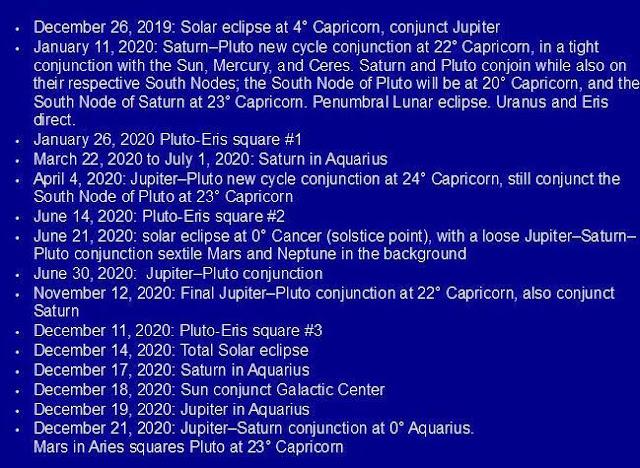 Перевод заметок с Конференции Кобра в Тайбэе Astrological+aspects+in+2020+%28Part2%29