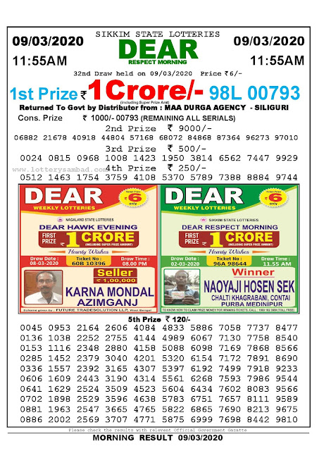 Sikkim State Lotteries 09-03-2020 Lottery Sambad Result 11:55 AM