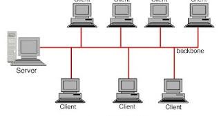 Pengertian, Jenis-Jenis Topologi Jaringan, Kelebihan dan Kekurangan Masing-Masing Topologi Jaringan Komputer