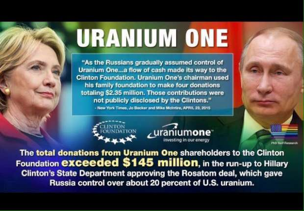 Image result for Uranium One scandalblogspot.com