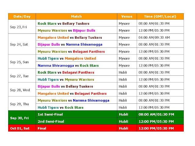 Karnataka Premier League 2016 Schedule & Time Table,Karnataka Premier League 2016 fixture,Karnataka Premier League 2016 teams,Karnataka Premier League 2016 match timing,schedule,domestic cricket,cricket league schedule,2016 cricket schedule,odi,t20 cricket,full schedule,time table,image,pdf,Bellary Tuskers,Belagavi Panthers,Namma Shivamogga,Hubli Tigers,Mysuru Warriors,Mangalore United,KPL 2016 schedule,match time,player name,team name