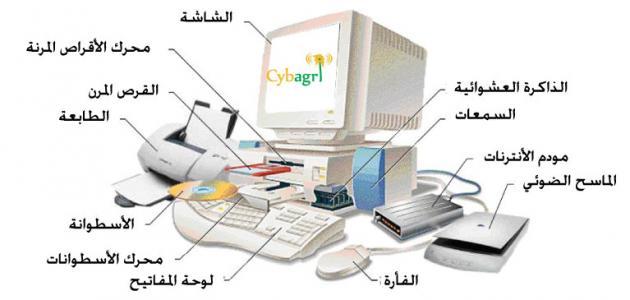 بالصور أجزاء الحاسوب الأساسية وملحقاته