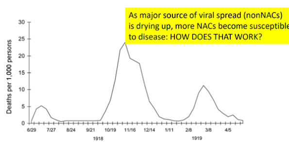 """Top vaccine scientist warns the world: HALT all covid-19 vaccinations immediately, or """"uncontrollable monster"""" will be unleashed"""