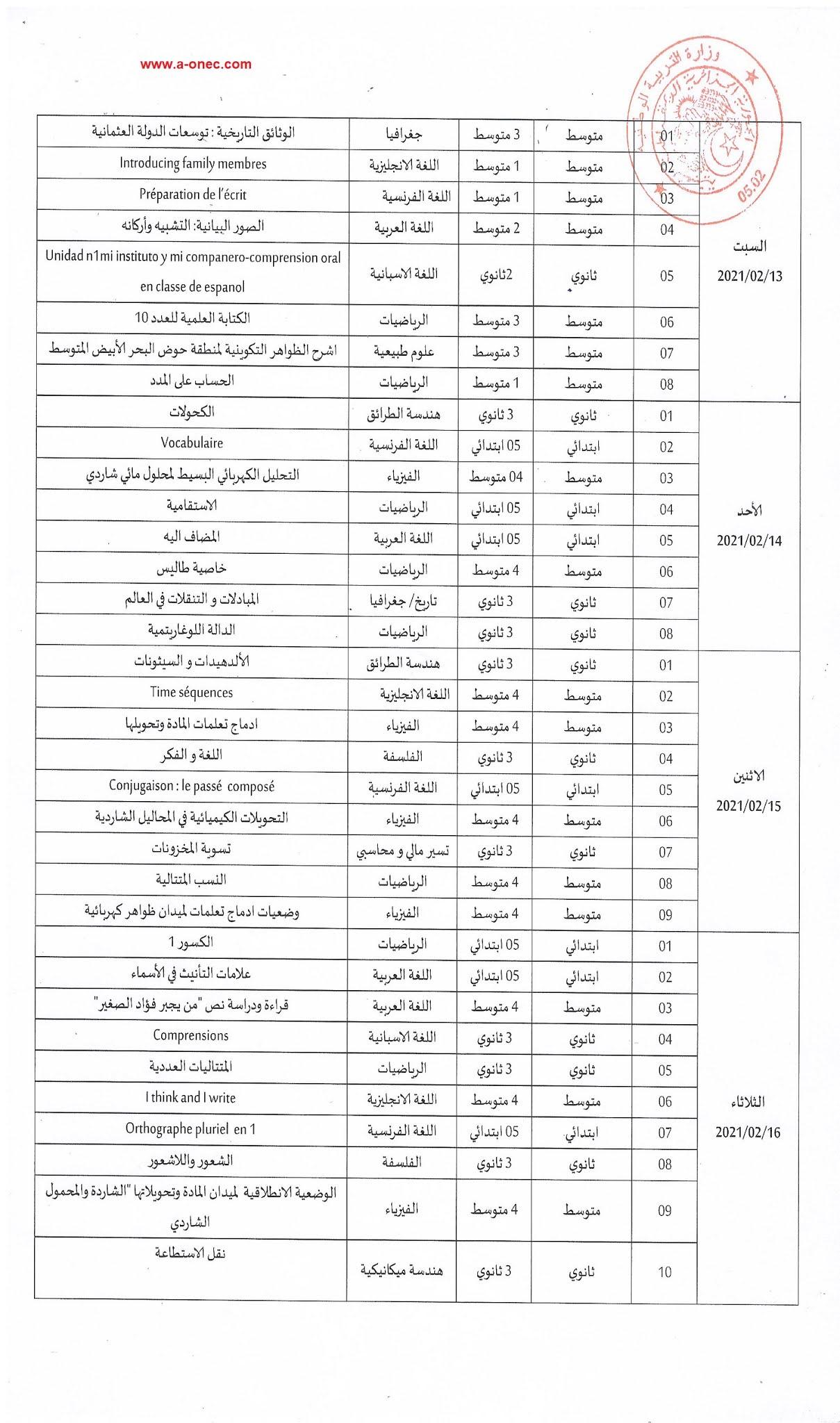 مفاتيح النجاح حسب المراحل التعليمية والمواد من 10 جانفي إلى 25 فيفري 2021