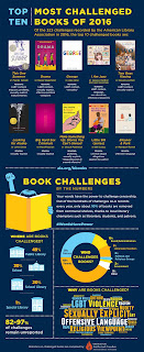 top ten most-challenged books of 2016 infographic