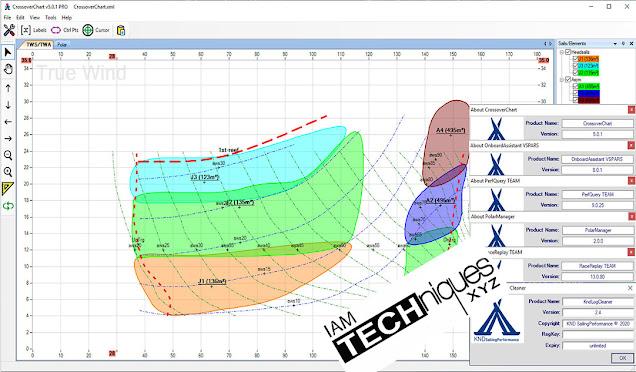 KND SailingPerformance Suite v2020