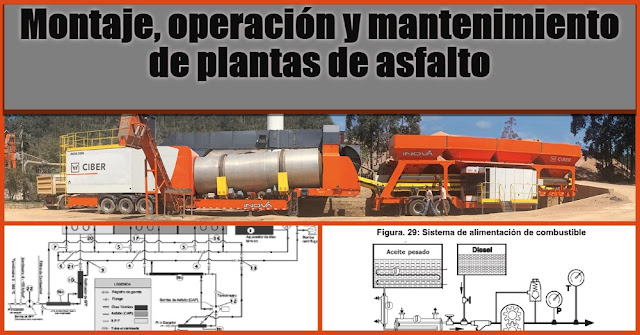 Montaje, operación y mantenimiento de plantas de asfalto