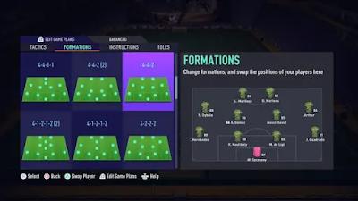 أفضل التكتيكات والتشكيلات وتعليمات اللاعبين في FIFA 21