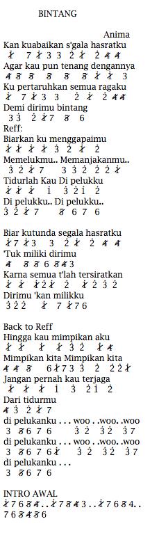 Not Angka Pianika Lagu Anima Bintang