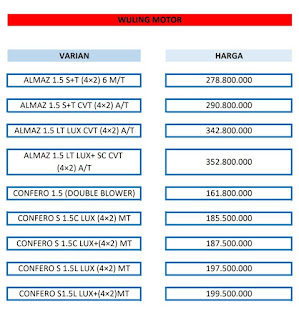 price list wuling