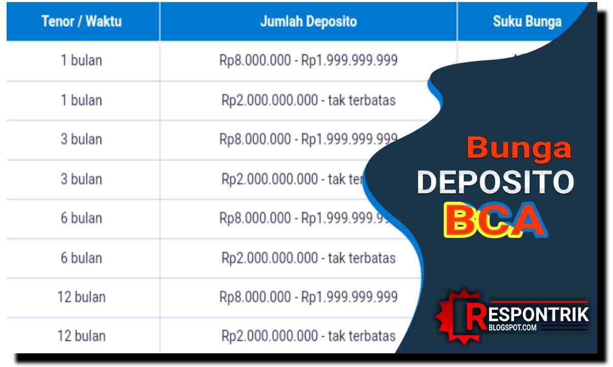 Cara Menghitung Bunga Deposito Bri Mandiri Bca Dan Bank Lain Cute766
