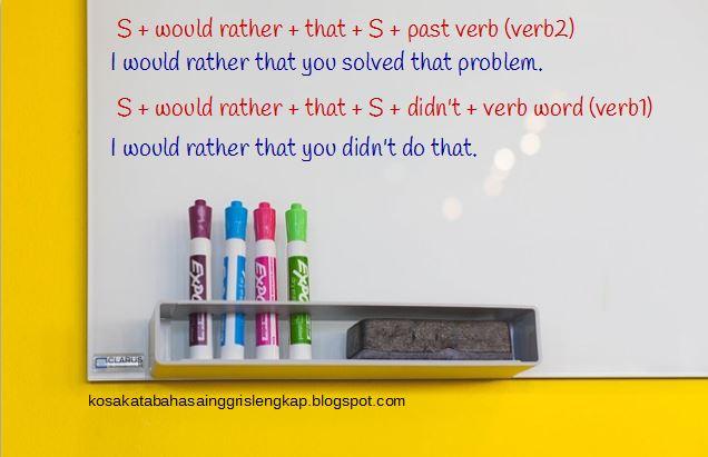 Contoh Kalimat Rencana Dalam Bahasa Inggris - Contoh Resource