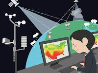 Sejarah Perkembangan Ilmu Meteorologi : A Brief History