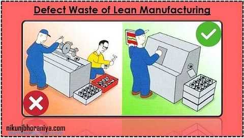 Defect Waste - 8 Wastes of Lean Manufacturing