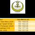Iklan Jawatan Kosong Suruhanjaya Perkhidmatan Awam Negeri Perak / Job Vacancy