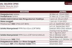 Jadwal CPNS PPPK 2021 : Pengumuman Seleksi Hingga Penetapan NIP