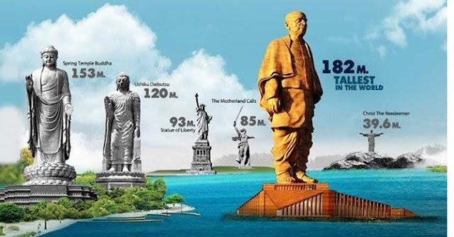 Dünyanın en uzun heykeli hangisidir?