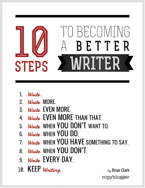 How to be a best blogger and write awesome blogs