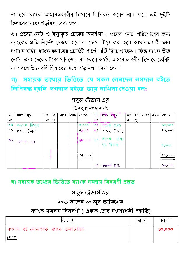 HSC Accounting 4th Week Answer Assignment 2021