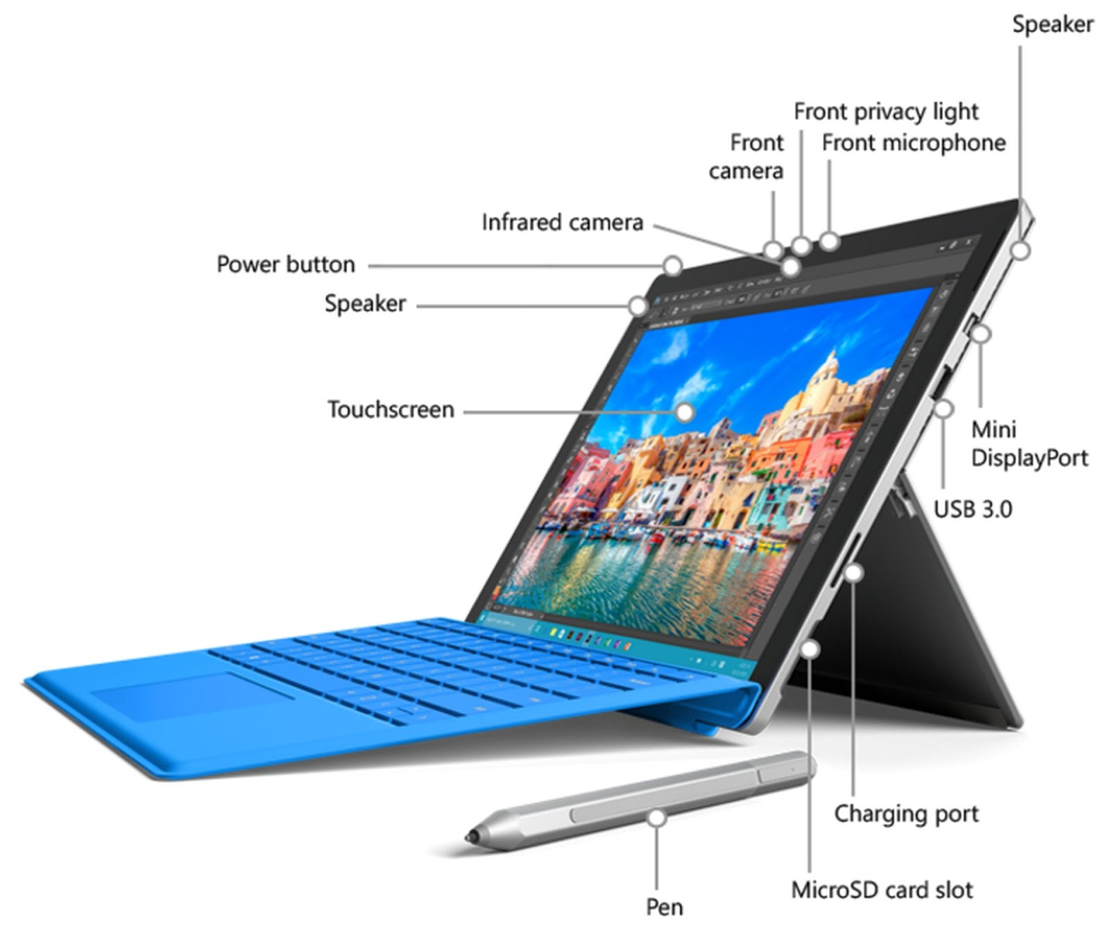 surface pro 4 user guide manual and tutorial. Black Bedroom Furniture Sets. Home Design Ideas