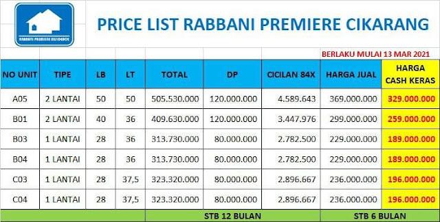 Rabbani Premiere Cikarang