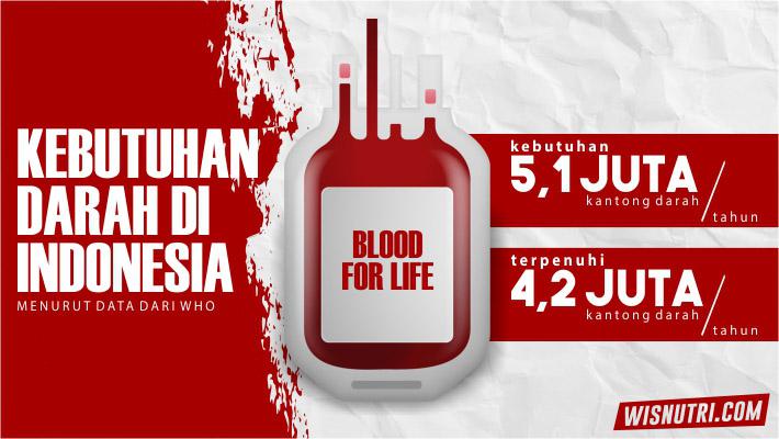 Menebar Kebaikan dengan Donor Darah Dompet Dhuafa