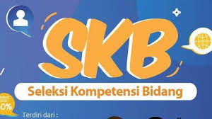 FR soal SKB PGSD tahun 2018