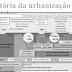A NOVA PNDU, ODUS E TICS NA GOVERNANÇA URBANA