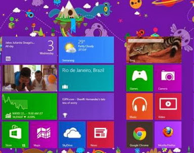 Go to the Start display past times pressing the Windows telephone commutation on your keyboard  How to Add a Shortcut on the Windows 8 Start Interface