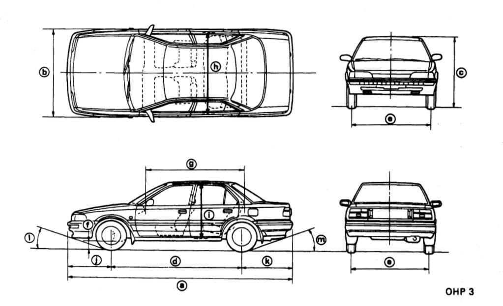 Istilah Umum Tentang Ukuran Pada Kendaraan