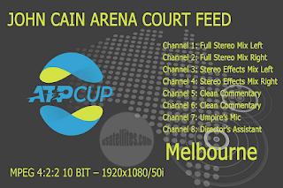 ATP Cup Melbourne Summer Intelsat 34 Biss Key Key 2 February 2021