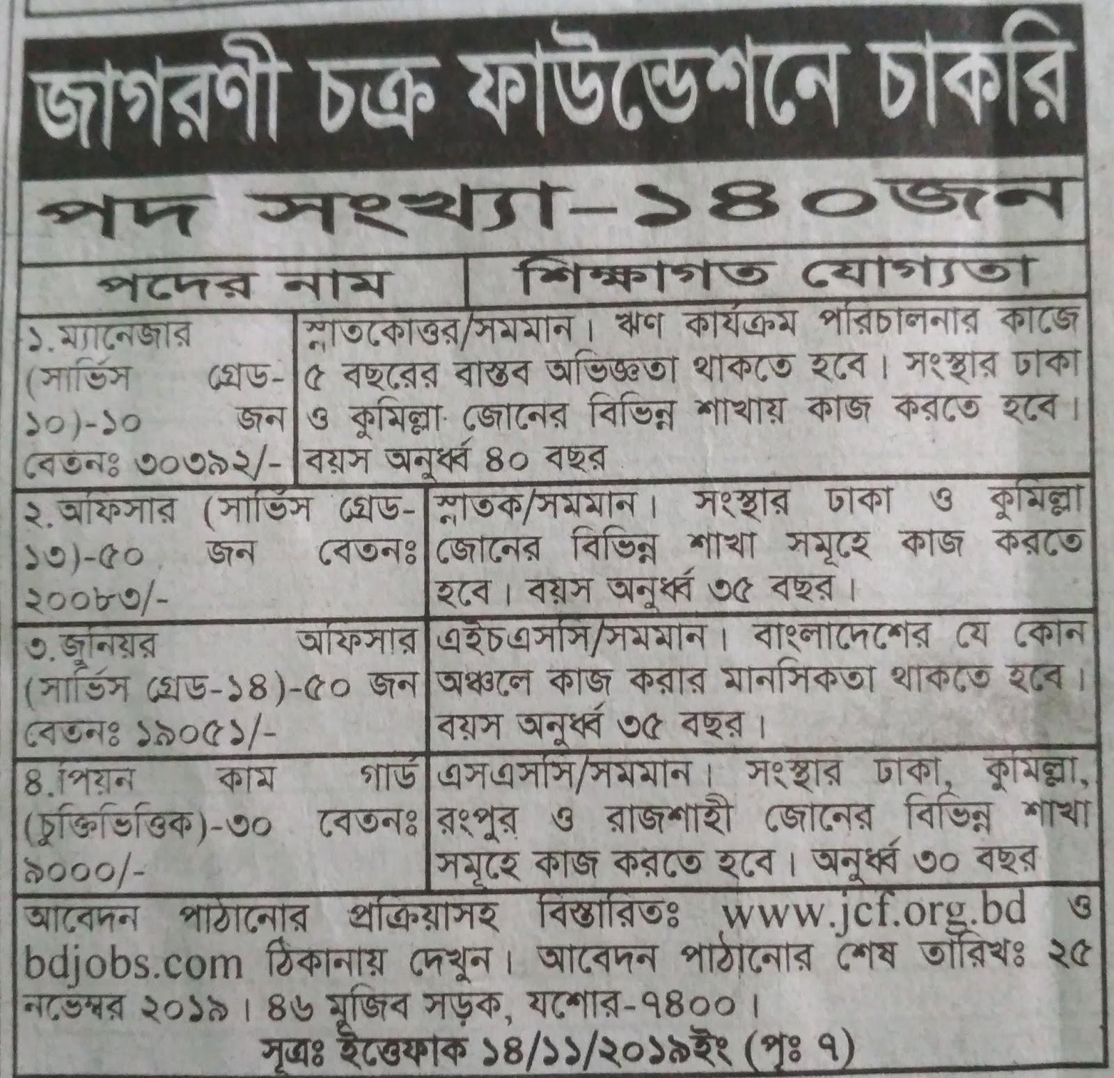 Jagorani Chakra Foundation NGO Job Circular