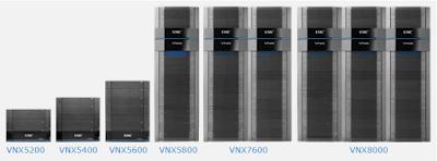 VNX_2_models