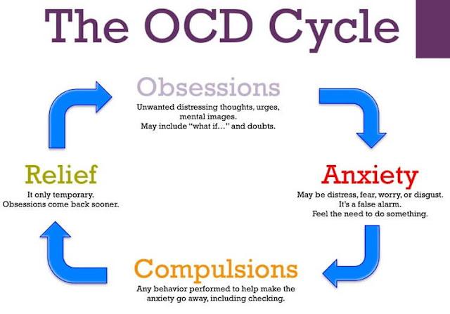 Kesempurnaan Bukanlah OCD ! Anda sihat...