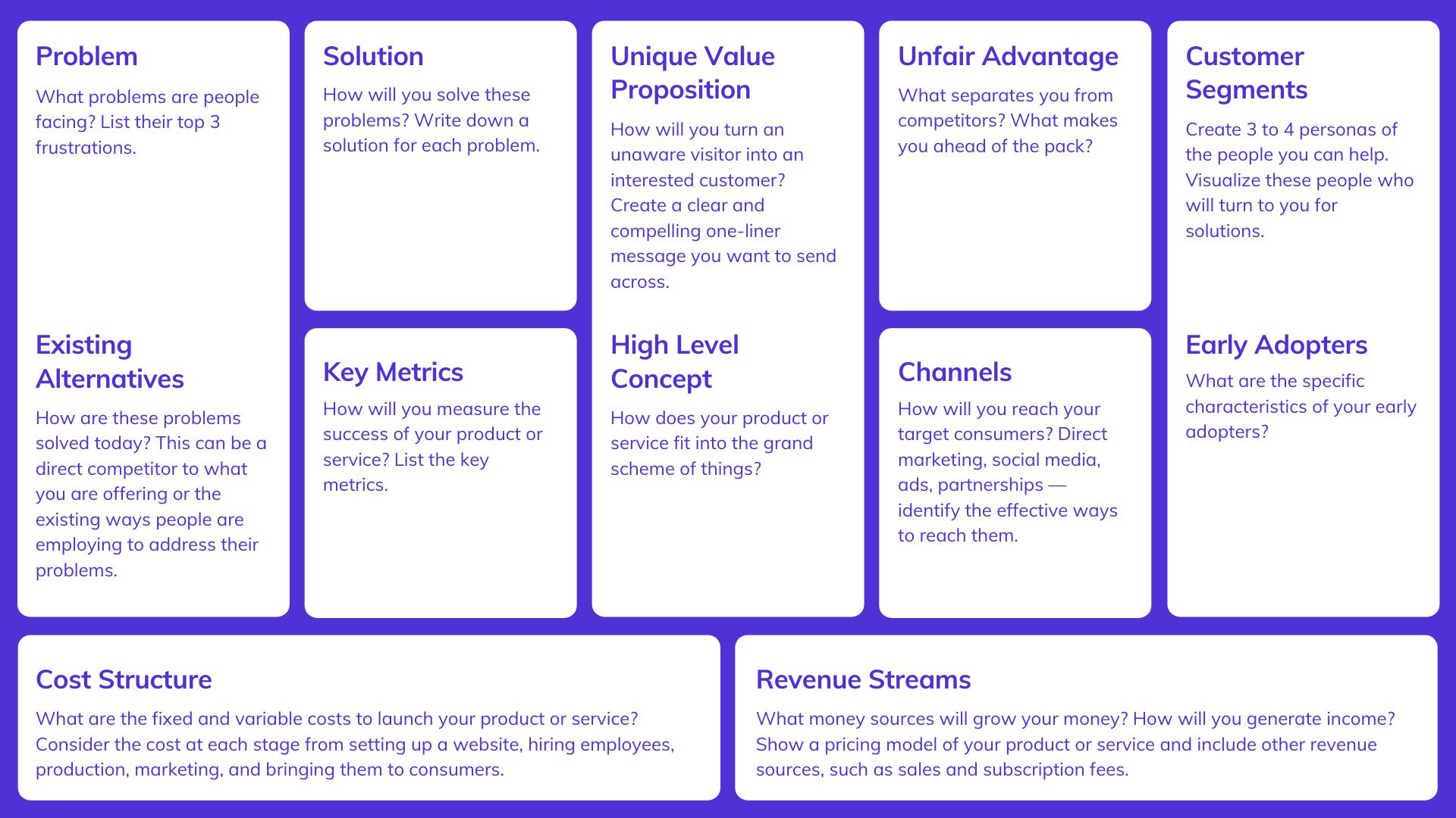 contoh model bisnis canvas