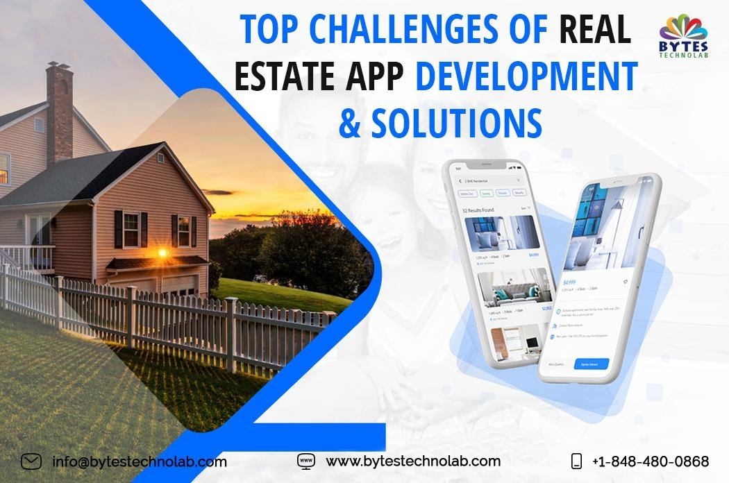 Top challenges of Real Estate App Development & Solutions