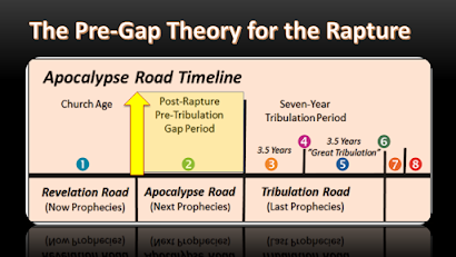 The Post-Rapture / Pre-Tribulation Gap Thesis