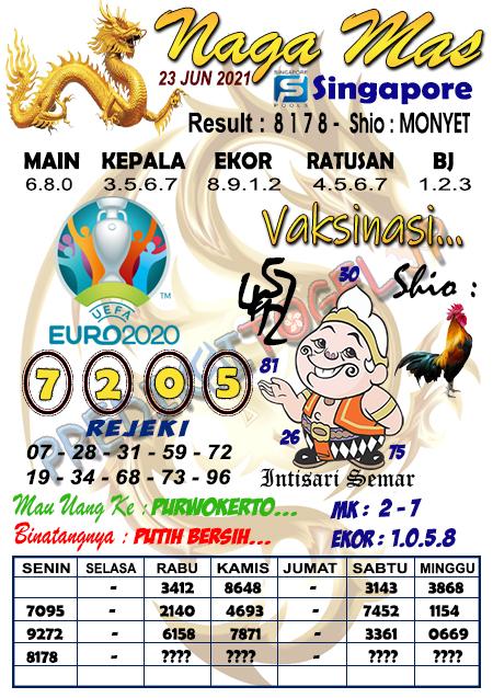 Syair Naga Mas SGP Rabu 23 Juni 2021