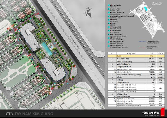 Mặt bằng quy hoạch chung cư Athena Fulland