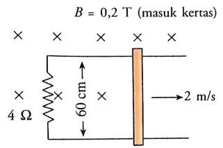 Soal Induksi Elektromagnetik dan pembahasannya 5