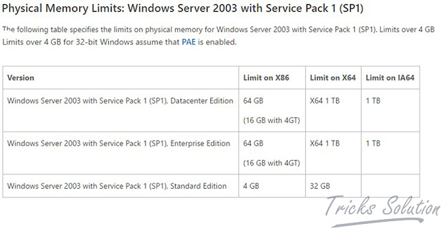 Physical Memory Limits Windows Service pack 1