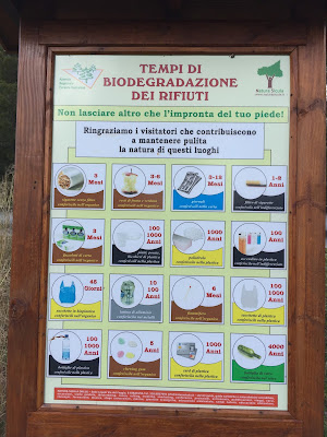 Information sign at Pantalica on how long different types of material take to decompose.