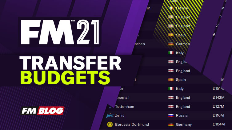 Football Manager 2021 Transfer Budgets