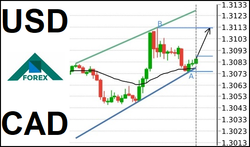 تحليل زوج USD/CAD صاعدعلى المدى القصير